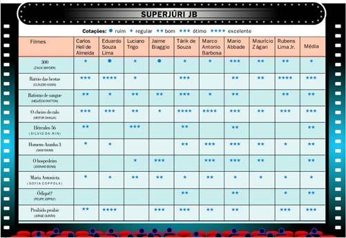 Superjuri JB - revista Programa
